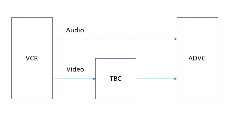 Video Conversion Schematic Cropped